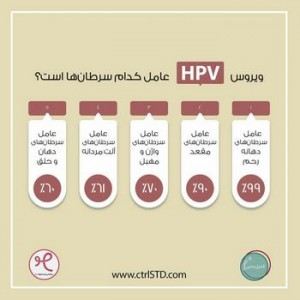 control1 300x300 - کمک برای واکسن HPV برنامه ماه عسل
